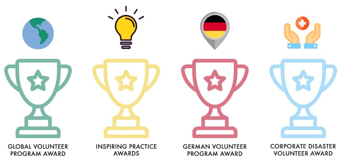 International Association for Volunteer Effort Corporate